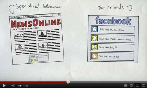 Facebook Social Plugins einbetten