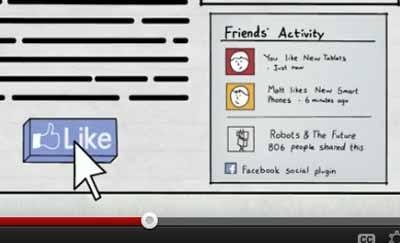 Facebook Social Plugins ändern Webseite